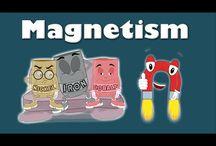 I/E: Magnets