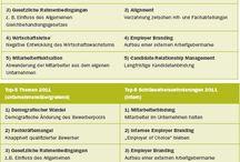Recruiting & Employer Branding