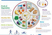 Διατροφή Nutrition
