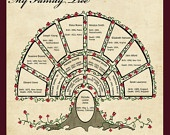 Family Trees & Charts / All things #genealogy and #familyhistory... in chart and tree form!