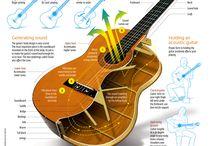 Digital design - Information design