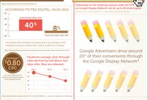 Advertising info graphics