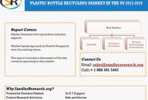 Environment Market Research Reports