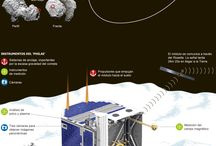 Rosetta Infographics / by Visualoop