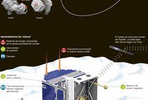 Rosetta Infographics