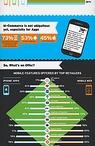 Social Media and Retail