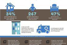 Infographics / by CHOC Children's
