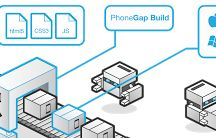 Xplatform Mobile App Dev