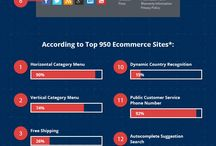 E-Commerce website seo