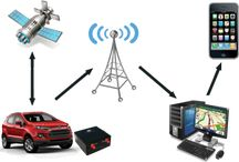 Global Positioning systems / GPS vehicle tracking systems providers and GPS vehicle tracking device at brihaspathi.com. We are the top dealers in Hyderabad to sell GPS vehicle tracking devi