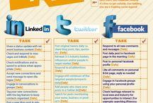 Social Media / Social media tactics, Reviews, and stats