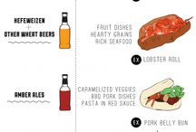 Food and drink pairing