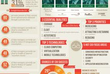 Infographics / by randy fx