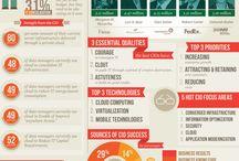Infografía :: Infographics