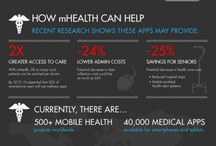eHealth and mHealth / Information and news related to the development of behavioral health services online and on mobile applications