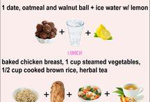 Ideal diet