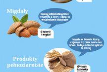 Produkty wspomagające metabolizm na codzień