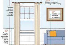 Design Placements