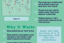 Literacy Activities: School Wide / Infographics. Free or inexpensive school wide literacy activities.