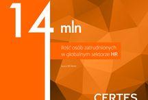 HR Business - Liczba Dnia