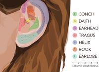 Piercing ureche