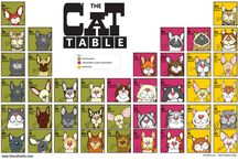 The Cat Table / The Cat Table 2.0 www.cattable.com