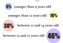 Youth Infographics