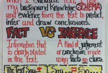 Infer It / Great lesson ideas to help teach students how to infer when they are reading.