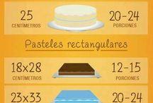pasteles!