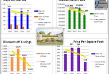 Denham Springs Subdivisions Home Sales Charts Graphs / Denham Springs Subdivisions Home Sales Charts Graphs by Bill Cobb Accurate Valuations Group Greater Baton Rouge's Home Appraiser 225-293-1500.  This spreadsheet the graphic was created from was developed by Gregory L. Grover, Grover Appraisal Service, Saginaw, MI