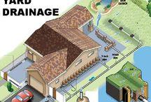 Drainage ideas
