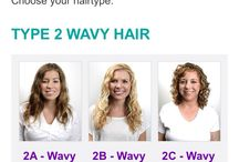 What Curl Type Are You?