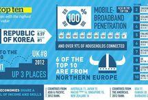 Infographics!!