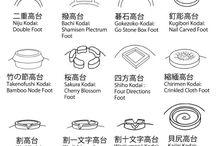 資料のボード1 / 陶芸 作陶に関する事