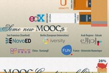 MOOCS / by Click4it