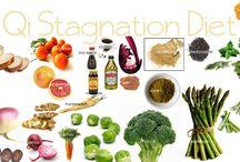 Liver qi stagnation