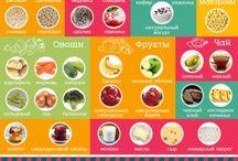 диета кормящей