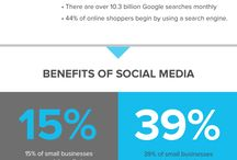Social Media / Social Media for small business