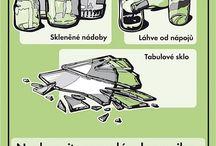 EKOLOGIE - třídění odpadu