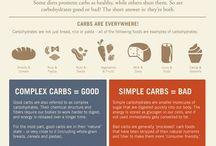 Carbs Good & Bad