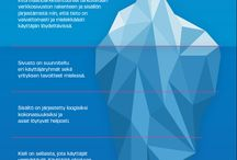 Poutapilvi infographics / #Infographics about web design and digital media.