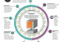 Blockchain / Basic tech. for FinTech