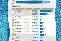 한눈에 보는 2014 예산안 / 한눈에 보는 2014 예산안