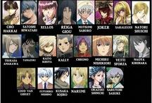 Anime voice