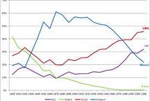 Statistics labor market