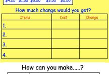 Financial literacy ideas