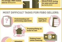 FSBO - What You Need To Know