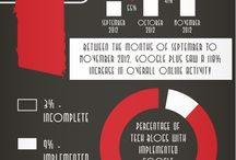 #infografice / #infografice