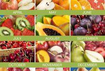 Fruit Yourself