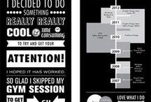 Infograficos / Creative Curriculum